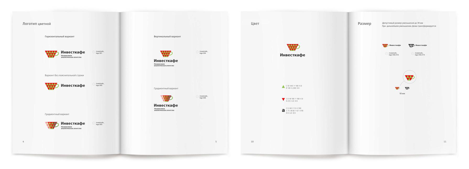 Инвесткафе дизайн Invectcafe design